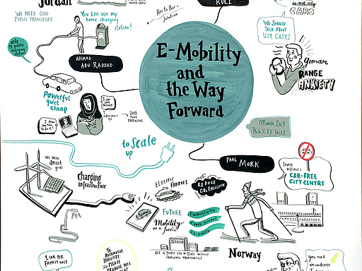 E-Mobility and the Way Forward