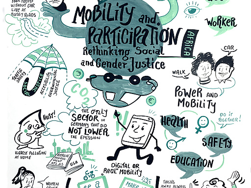 Mobility and Participation