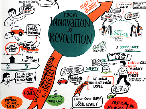 From Innovation to Revolution