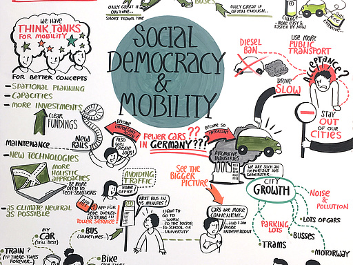 Social Democracy and Mobility
