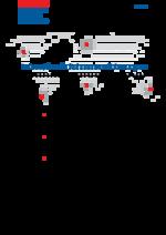 Internationale Rahmenvereinbarungen