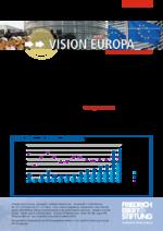 Vermögens(ungleich)verteilung in Europa