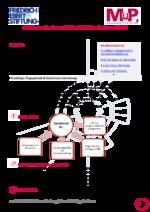 Sozialraumorientierung für Non-Profit-Organisationen (NPOs)