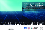 Energy transition phase model - MENA