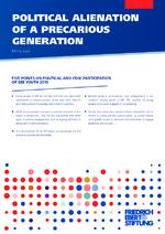 Political alienation of a precarious generation