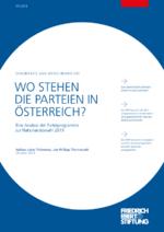Wo stehen die Parteien in Österreich?