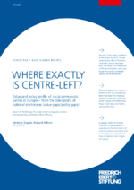 Where exactly is centre-left?